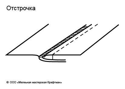 otstrochka1