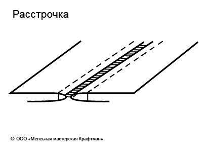 rasstrochka1